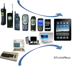 pc_phone_tablet_evolution