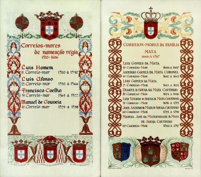 Relação das duas dinastias de Correios-Mores do Reino[4]