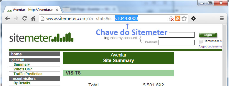 chave-sitemeter