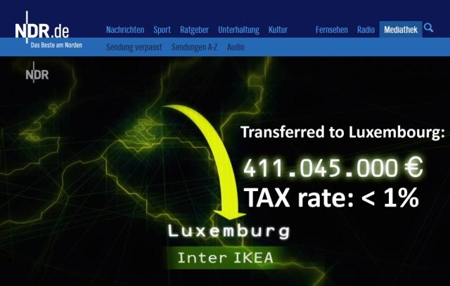 luxemburg-leaks