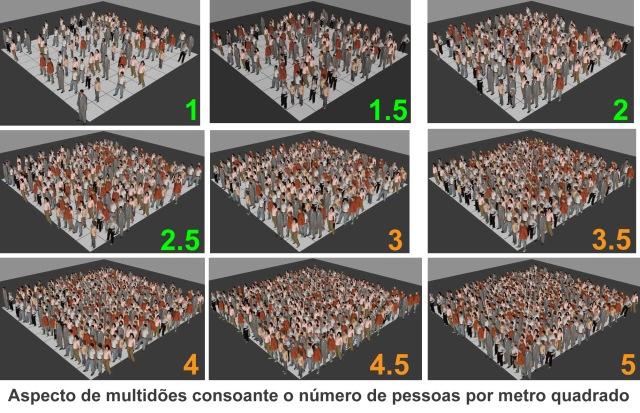 pessoas por metro quadrado